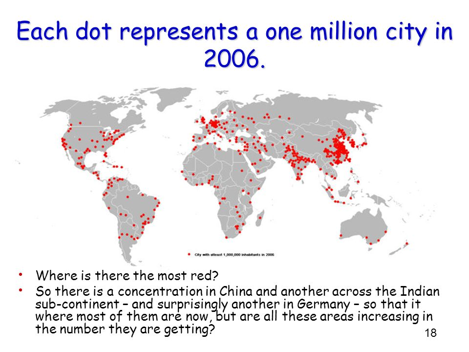 Each dot represents a one million city in 2006.