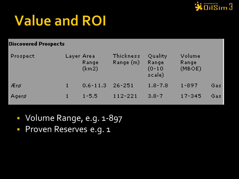 Value and ROI Volume Range, e.g Proven Reserves e.g. 1