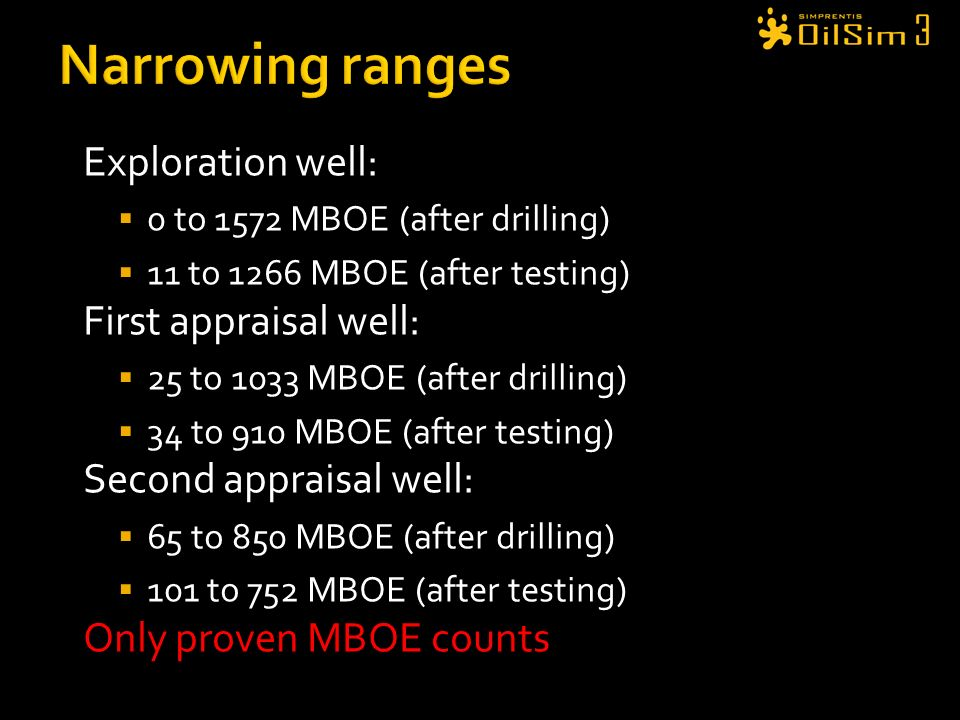 Narrowing ranges Exploration well: First appraisal well: