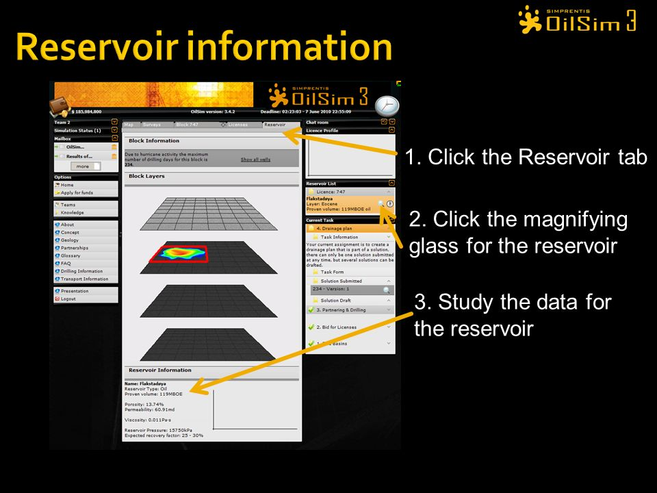 Reservoir information