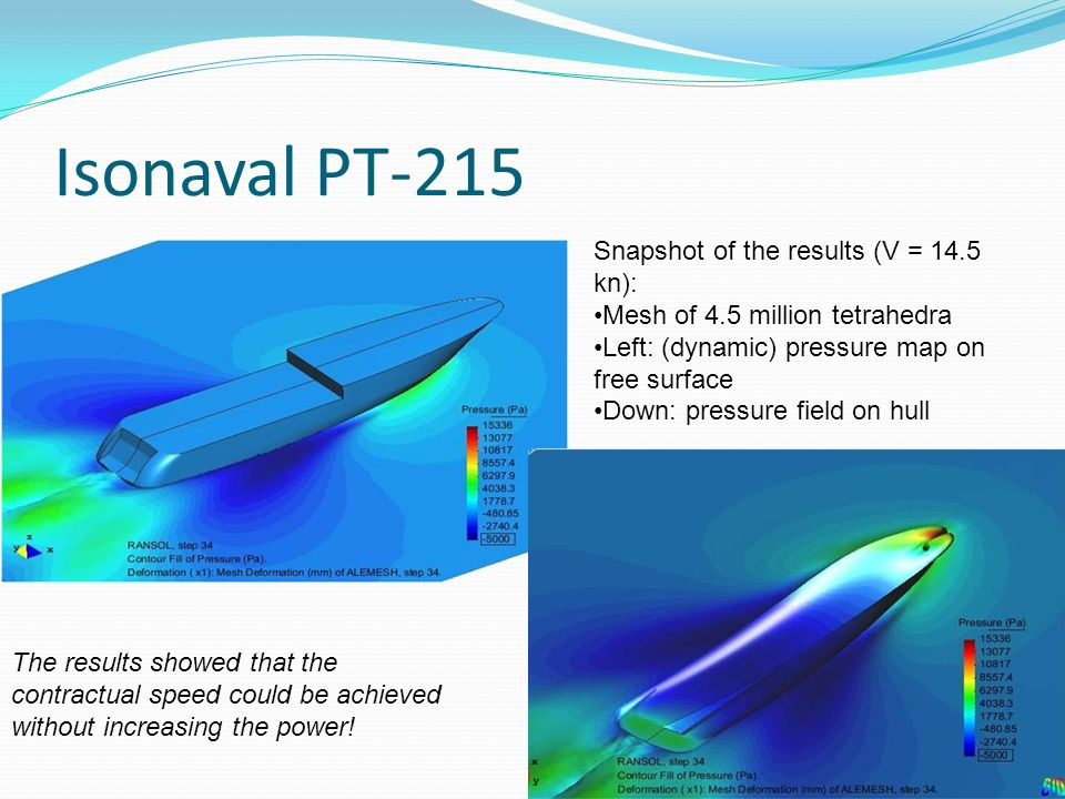 Isonaval PT-215 Snapshot of the results (V = 14.5 kn):