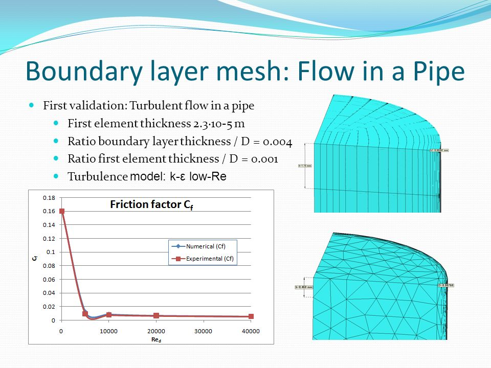 Boundary layer mesh: Flow in a Pipe