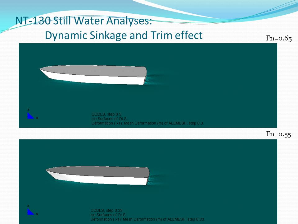 NT-130 Still Water Analyses: Dynamic Sinkage and Trim effect