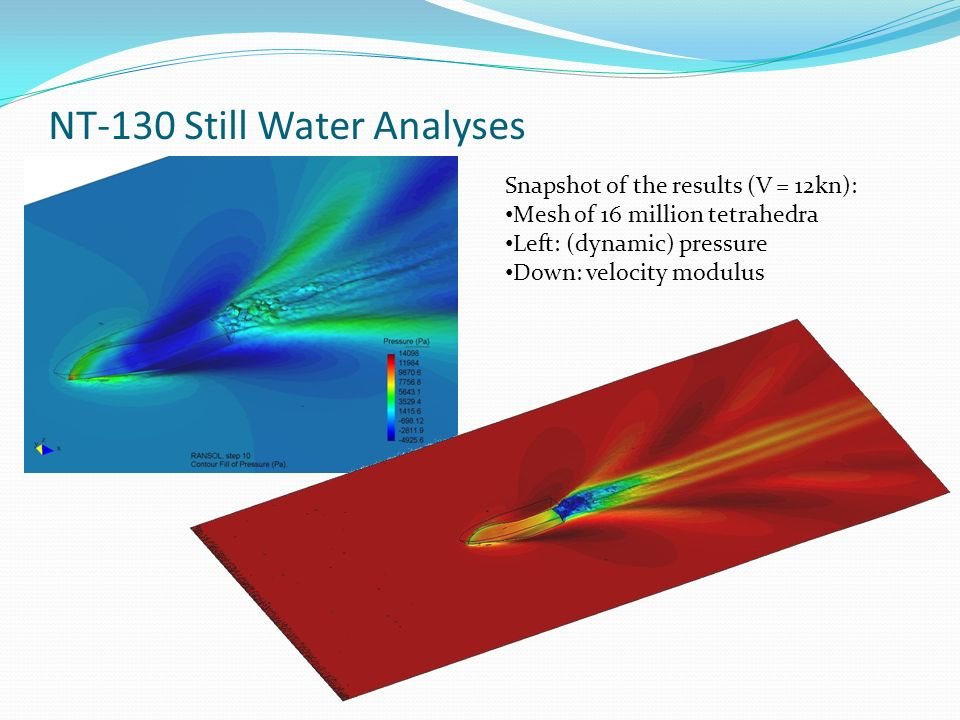 NT-130 Still Water Analyses