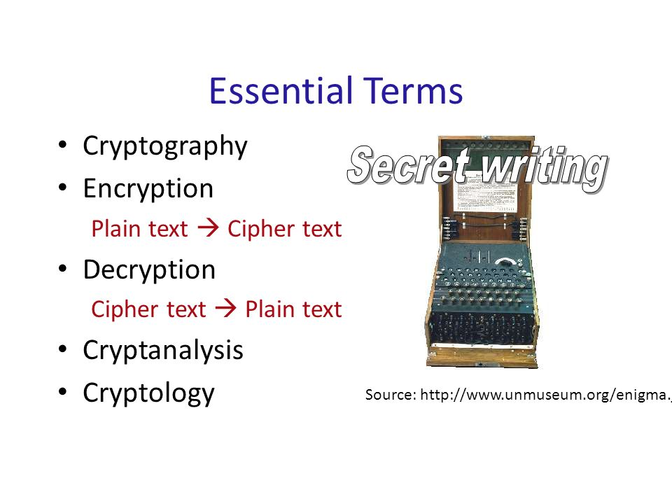 Essential Terms Secret writing Cryptography Encryption Decryption