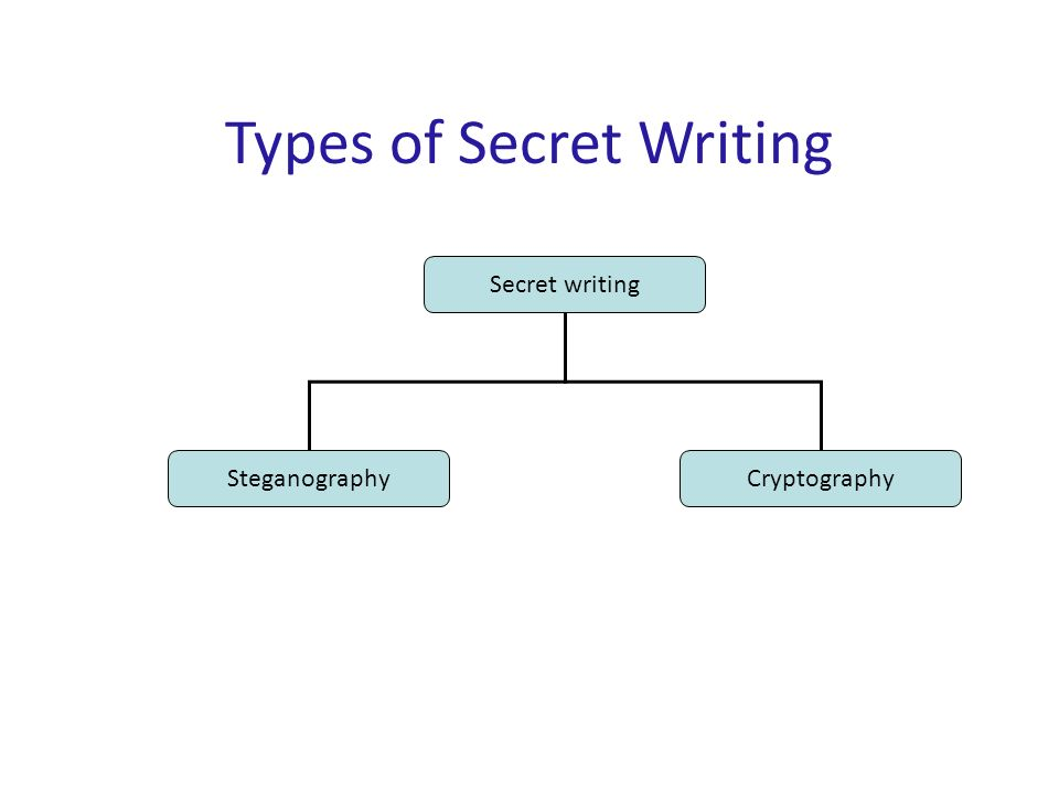 Types of Secret Writing