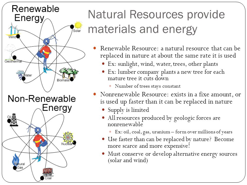 Natural Resources provide materials and energy