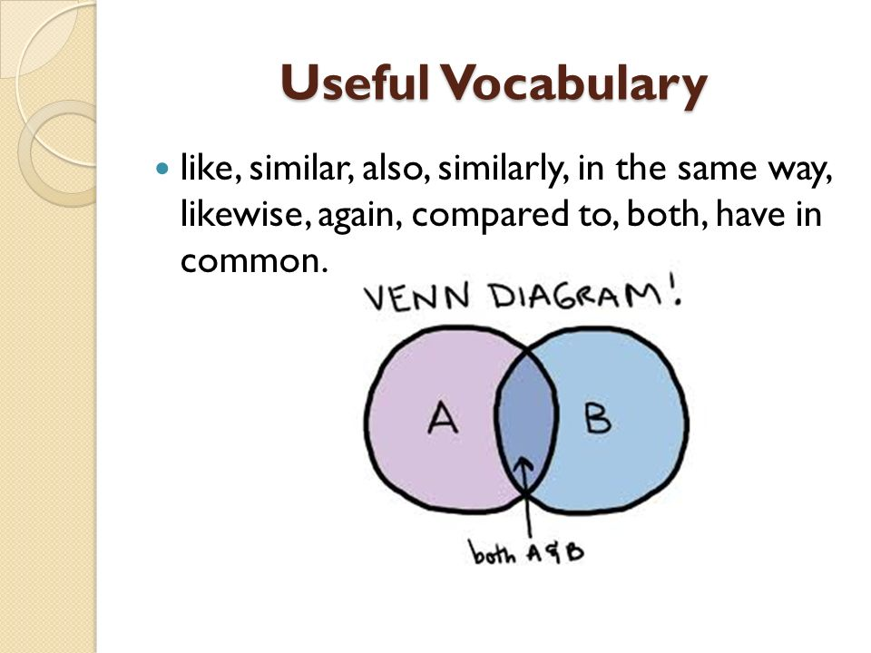 Useful Vocabulary like, similar, also, similarly, in the same way, likewise, again, compared to, both, have in common.