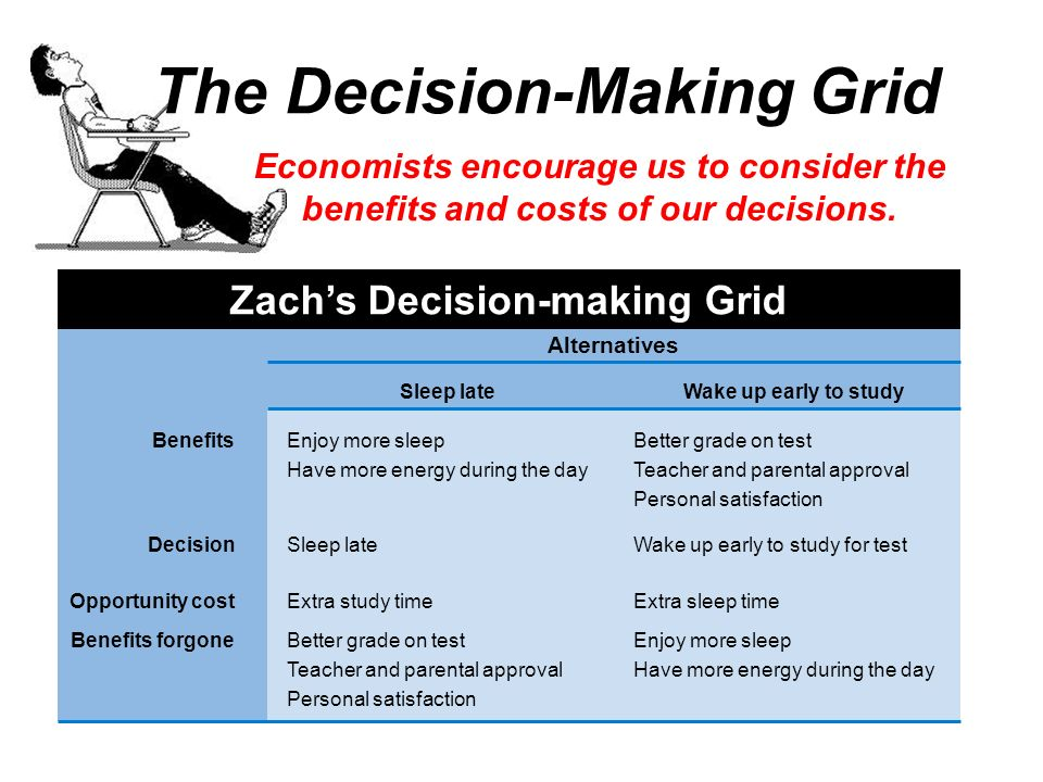 The Decision-Making Grid