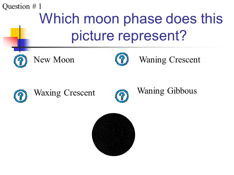 Moon Phases And Their Names
