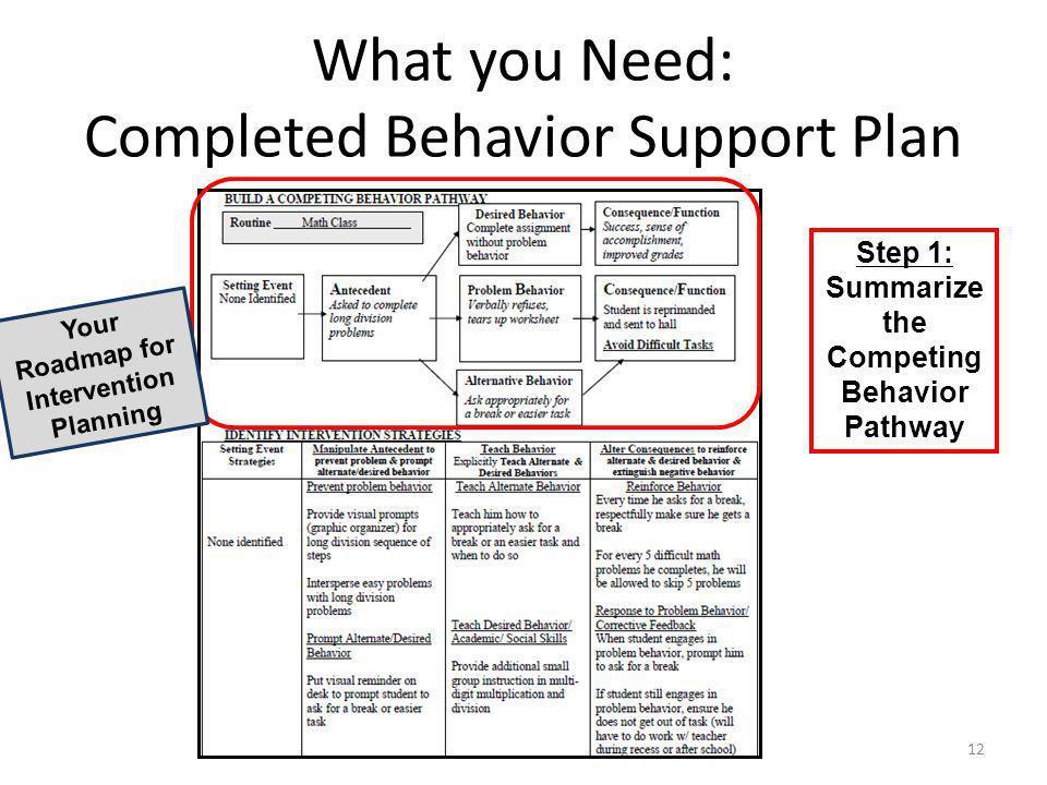 Part 6: Behavior Support Team: Implementation & Evaluation