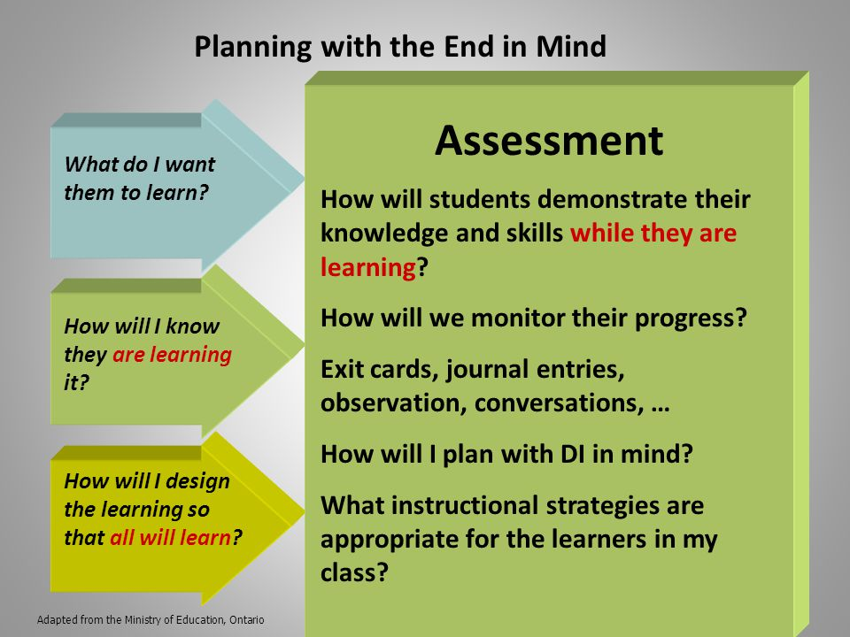 Assessment Planning with the End in Mind