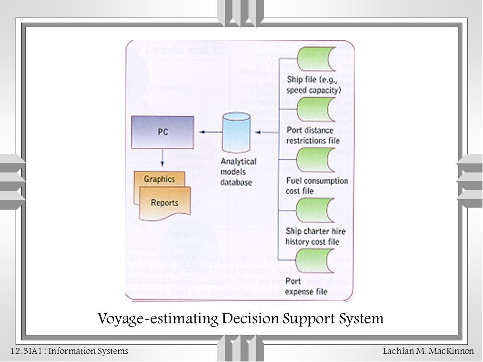 Voyage-estimating Decision Support System
