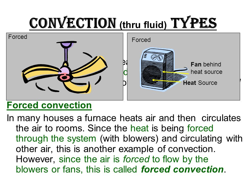 Forced convection energy education.