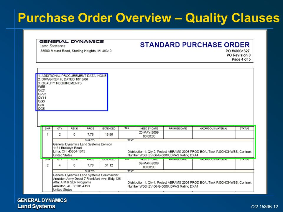 Purchase Order Overview – Quality Clauses