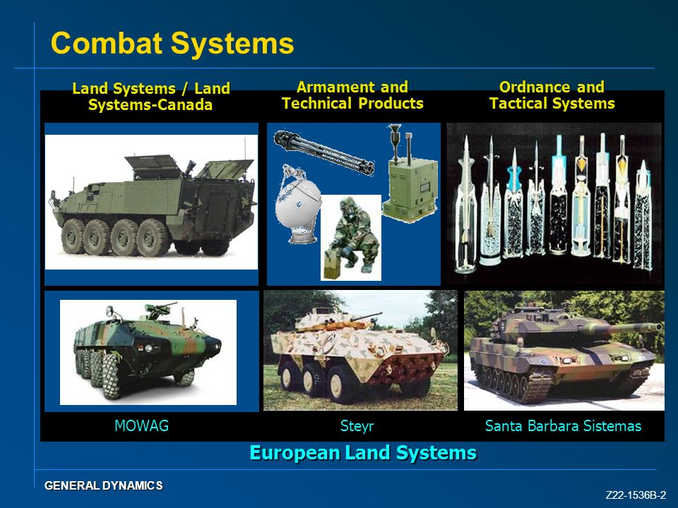 Land Systems / Land Systems-Canada Armament and Technical Products