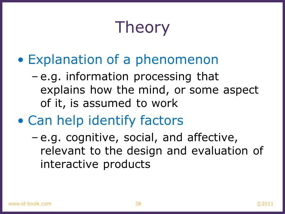 Theory Explanation of a phenomenon Can help identify factors