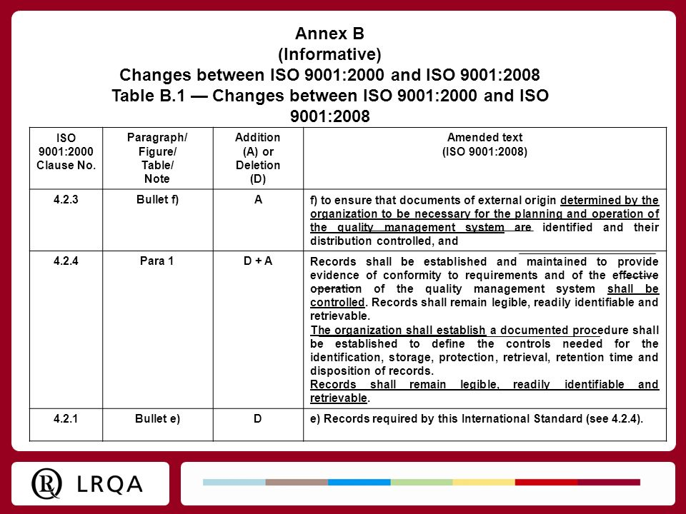 Changes between ISO 9001:2000 and ISO 9001:2008