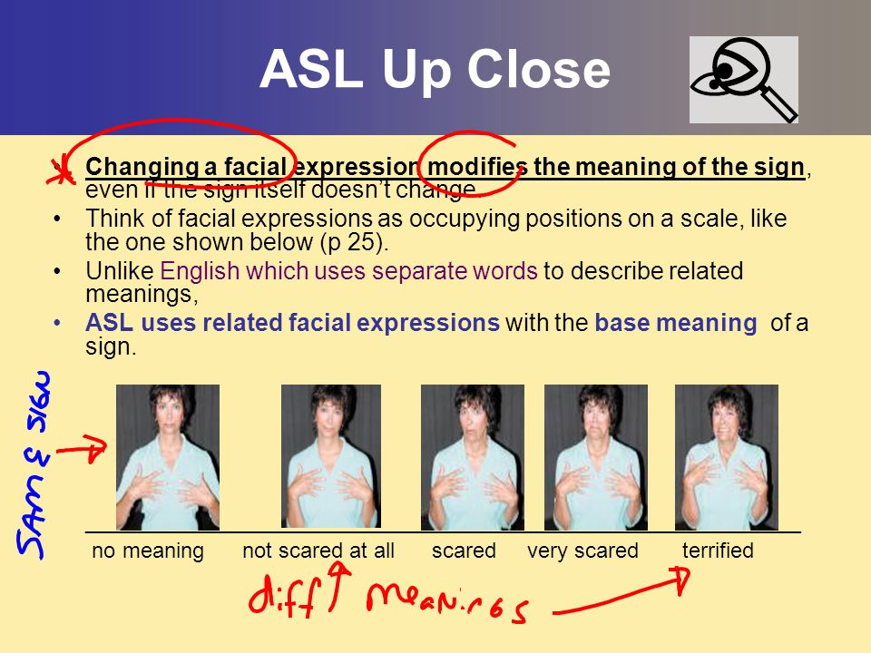 ASL Up Close Changing a facial expression modifies the meaning of the sign, even if the sign itself doesn't change.