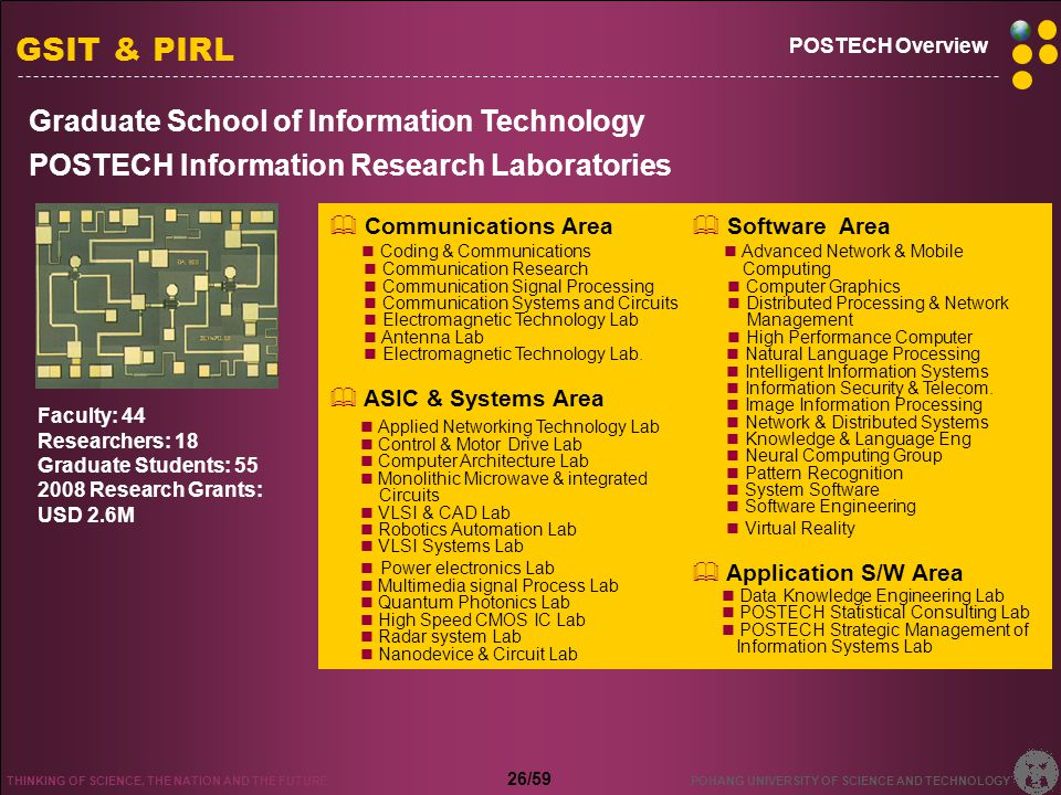 POSTECH OVERVIEW  - ppt download