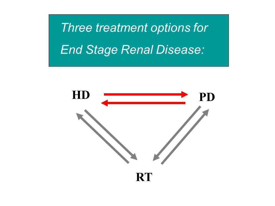 Three treatment options for