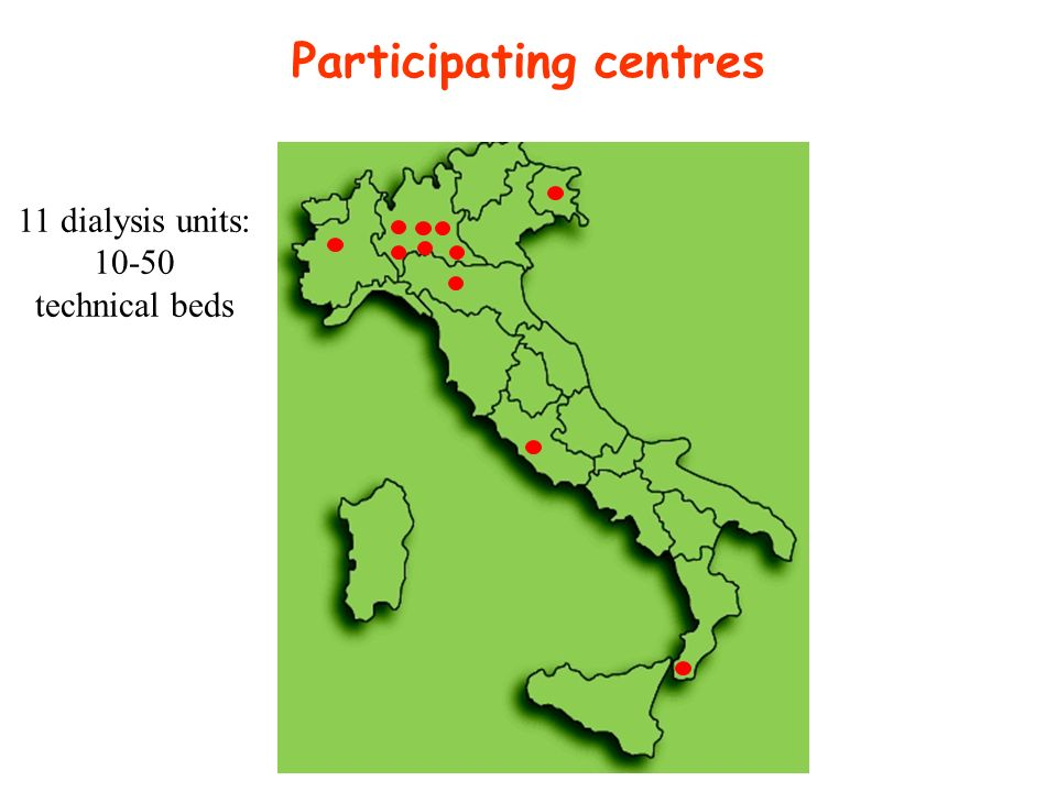 Participating centres