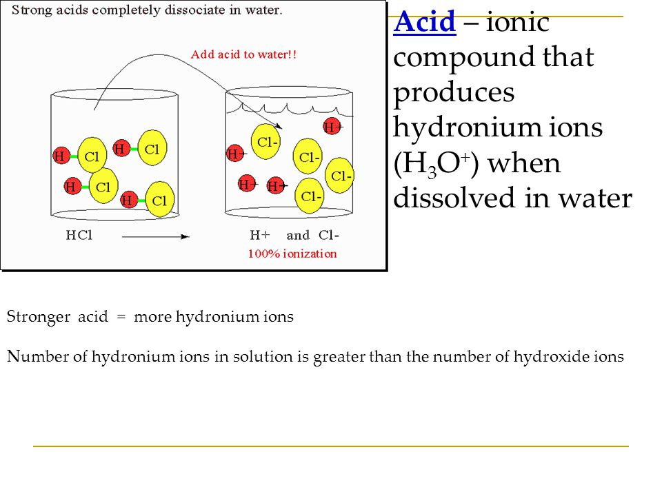 Acid – ionic compound that produces hydronium ions (H3O+) when dissolved in water