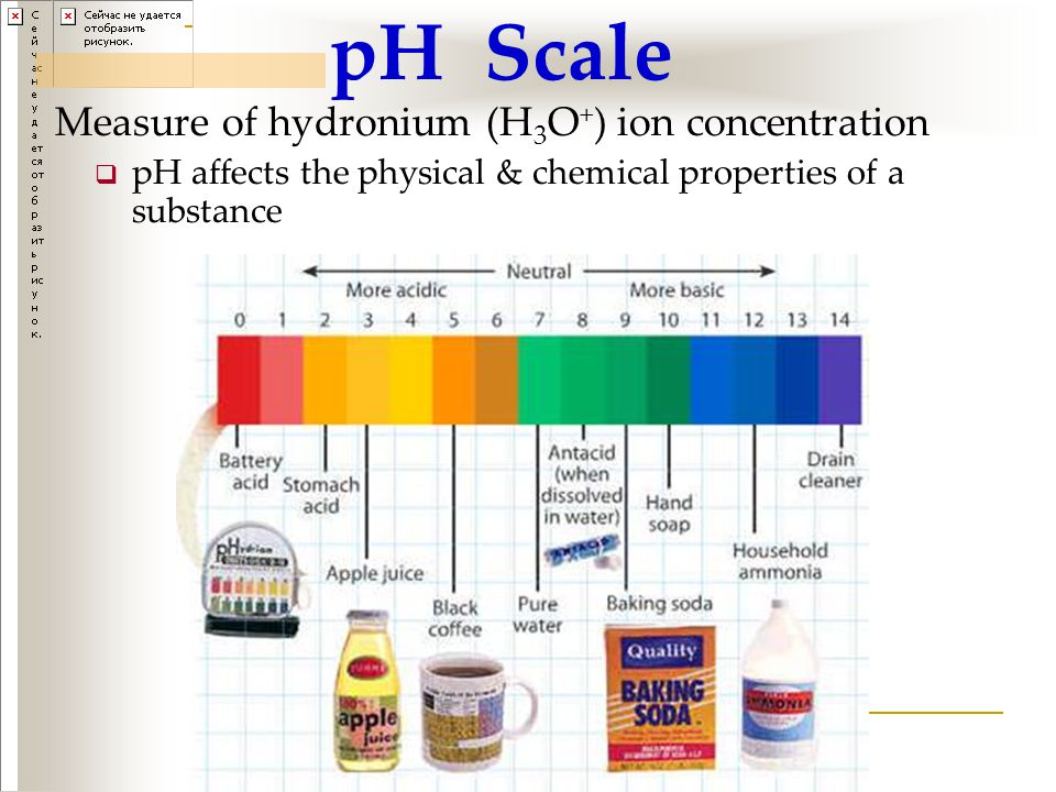 pH Scale Measure of hydronium (H3O+) ion concentration