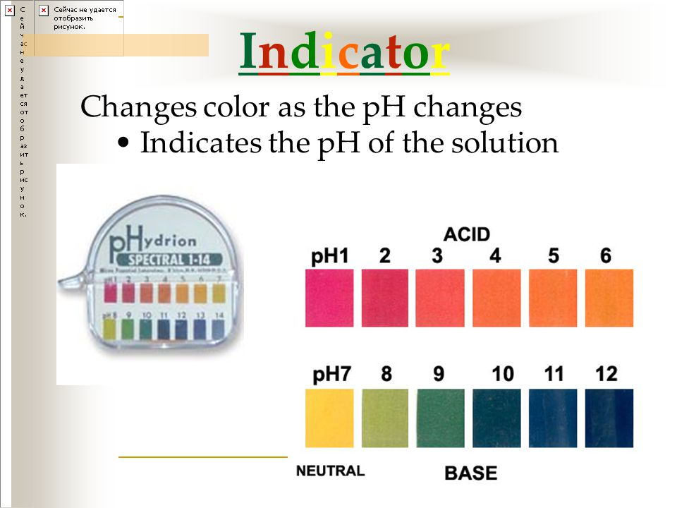 Indicator Changes color as the pH changes