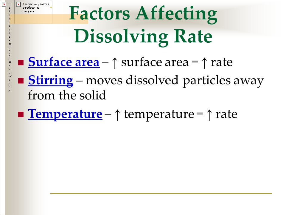 Factors Affecting Dissolving Rate