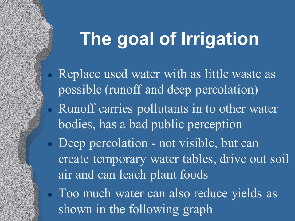 The goal of Irrigation Replace used water with as little waste as possible (runoff and deep percolation)