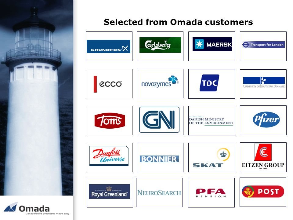 Selected from Omada customers