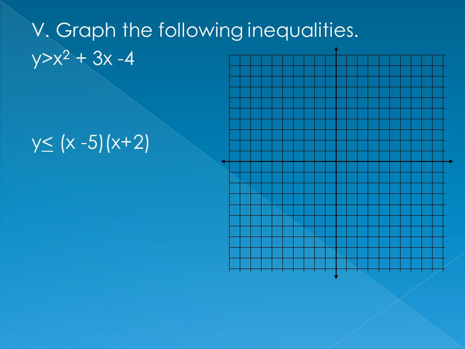 V. Graph the following inequalities.