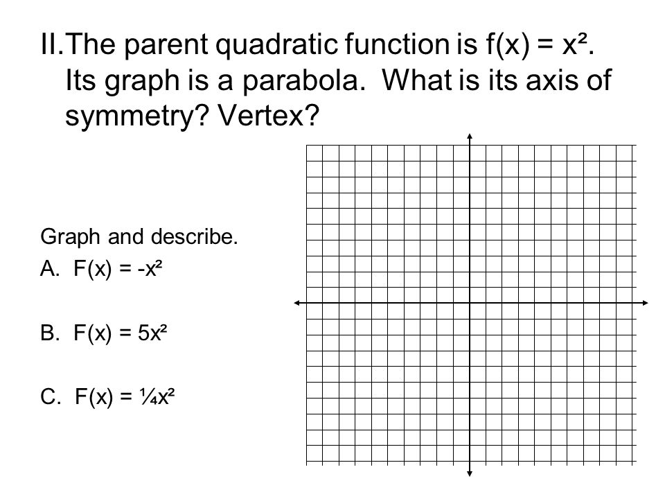 II.The parent quadratic function is f(x) = x². Its graph is a parabola. What is its axis of symmetry Vertex