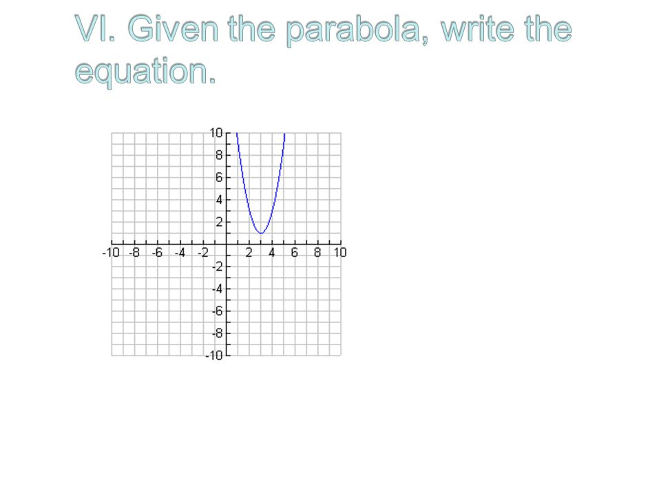 VI. Given the parabola, write the equation.