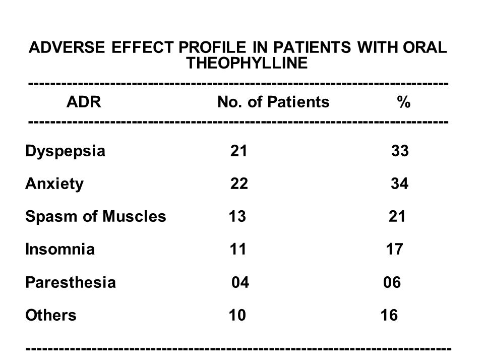 ADVERSE EFFECT PROFILE IN PATIENTS WITH ORAL THEOPHYLLINE