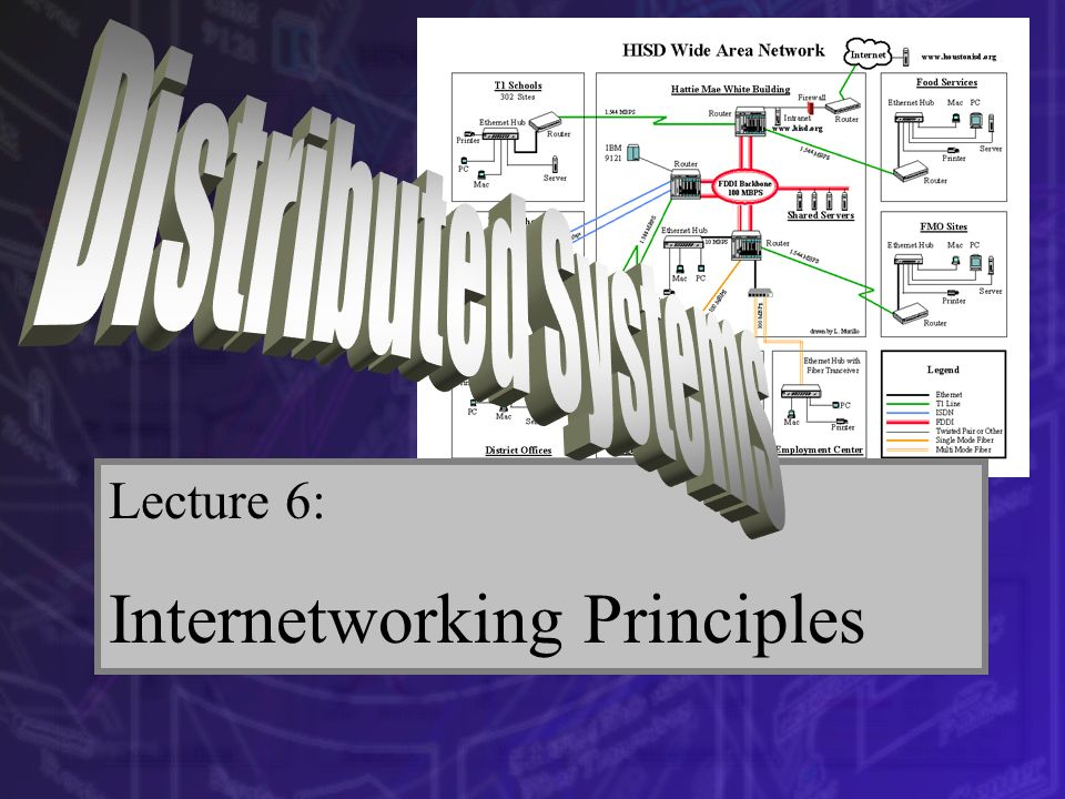 Internetworking Principles