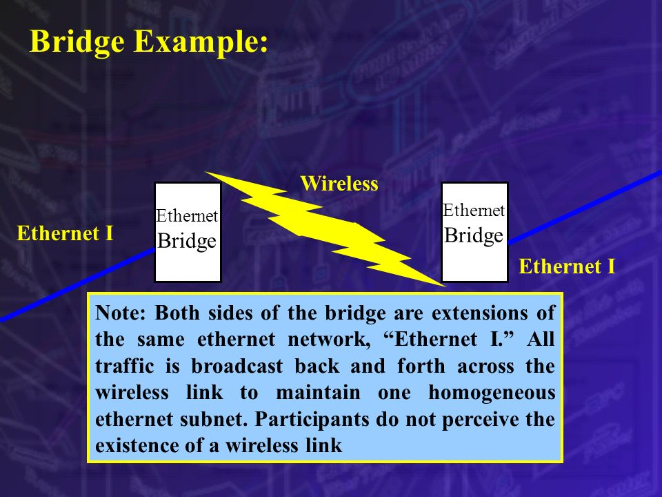 Bridge Example: Wireless Ethernet I Ethernet I
