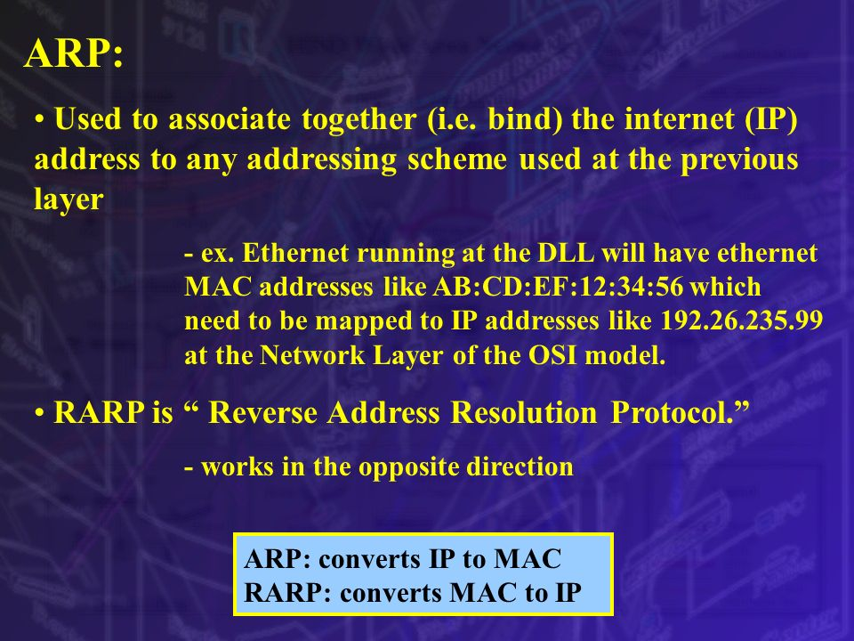 ARP: Used to associate together (i.e. bind) the internet (IP) address to any addressing scheme used at the previous layer.