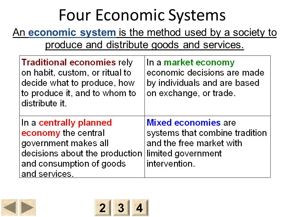 Four Economic Systems An economic system is the method used by a society to produce and distribute goods and services.