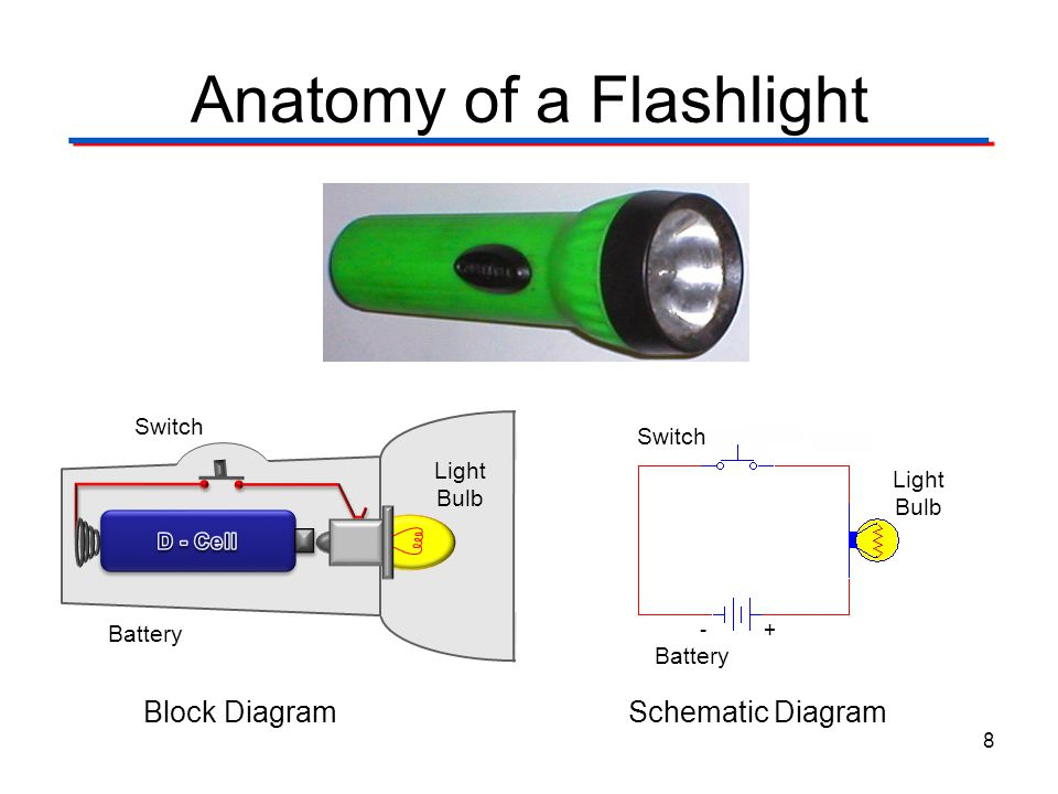 circuit theory laws circuit theory laws digital electronics tm ppt rh slideplayer com LED Flashlight Schematic Shake Flashlight Schematic