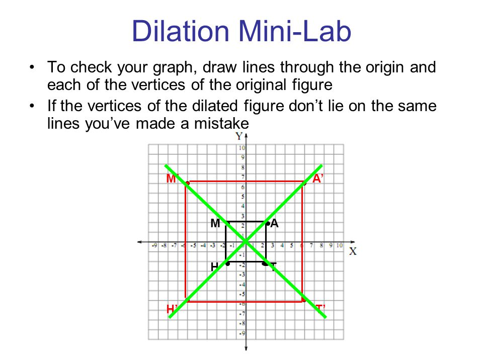 Dilation Mini-Lab To check your graph, draw lines through the origin and each of the vertices of the original figure.