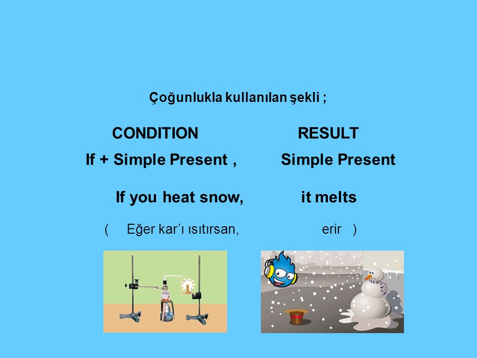 If + Simple Present , Simple Present