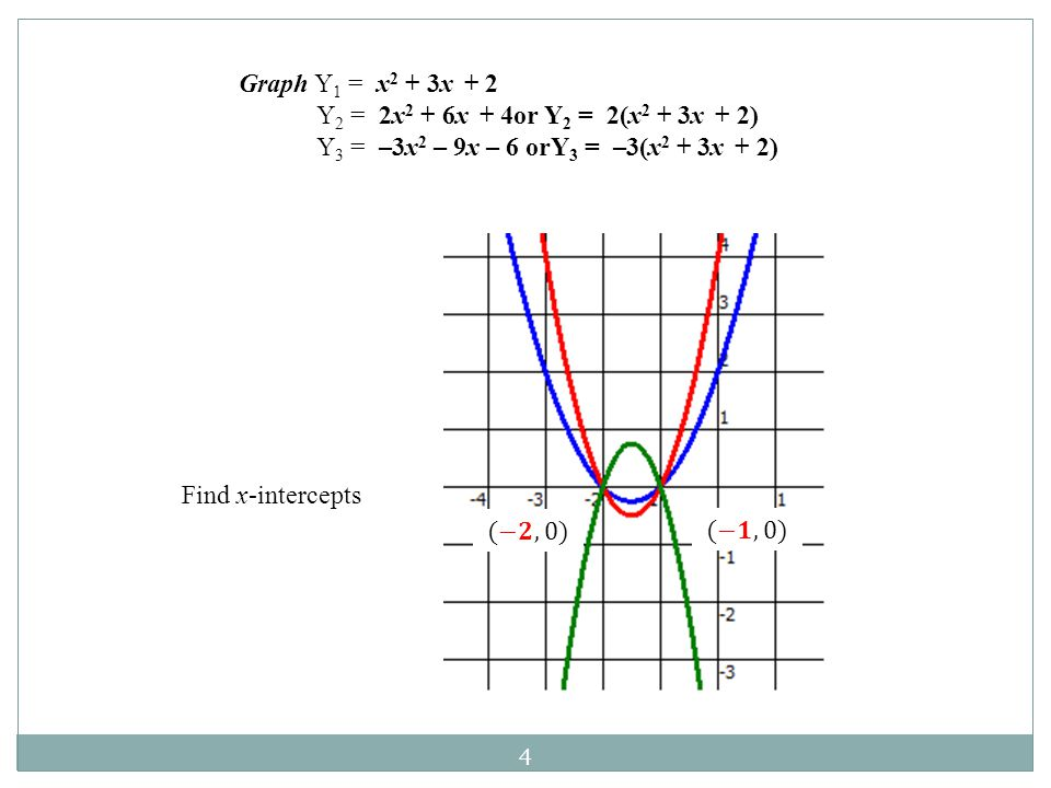 U1a L1 Examples Factoring Review Examples Ppt Video Online Download