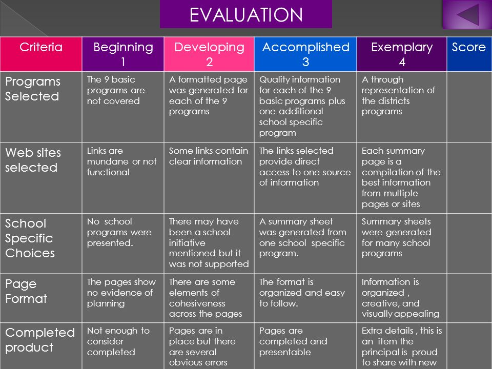 EVALUATION Criteria Beginning 1 Developing 2 Accomplished 3 Exemplary
