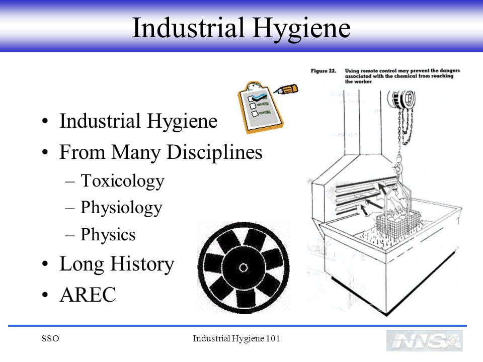 Industrial Hygiene Industrial Hygiene From Many Disciplines