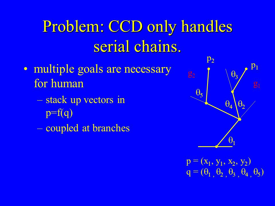 Problem: CCD only handles serial chains.