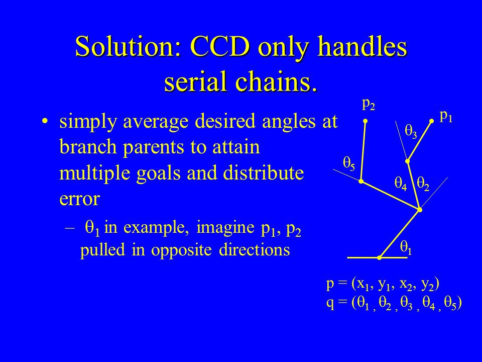 Solution: CCD only handles serial chains.