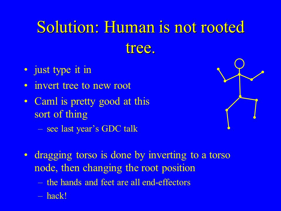 Solution: Human is not rooted tree.