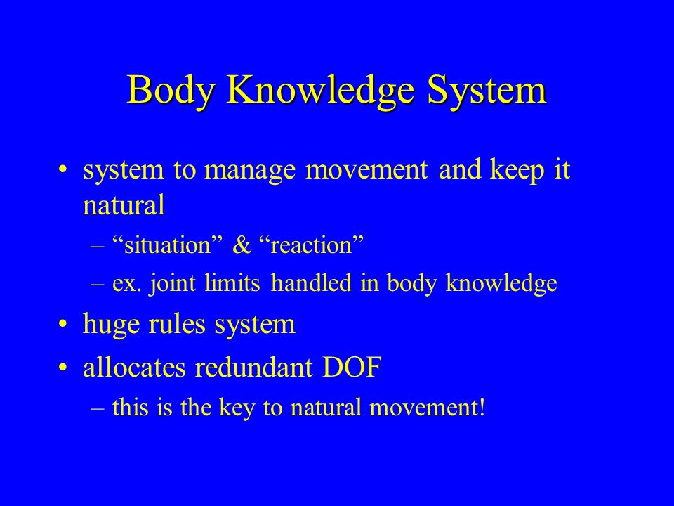Body Knowledge System system to manage movement and keep it natural